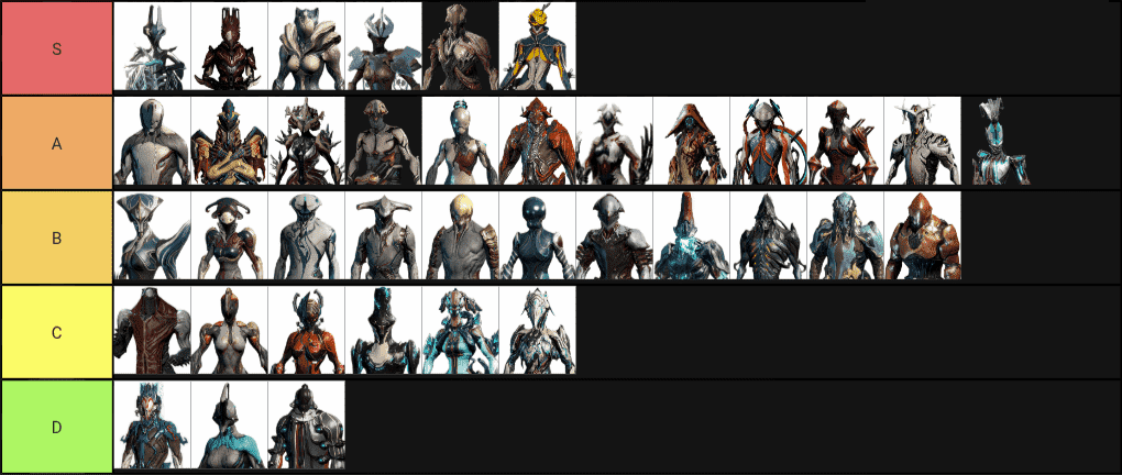Warframe Tier List