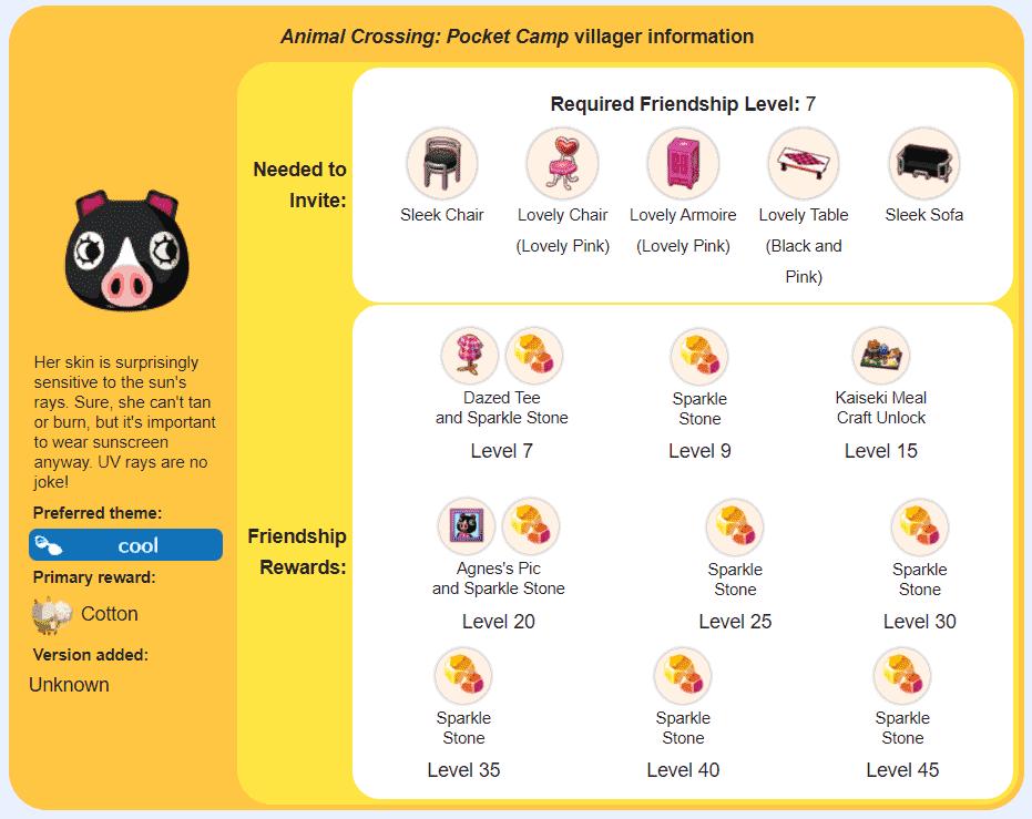 Agnes Animal Crossing - Pocket Camp