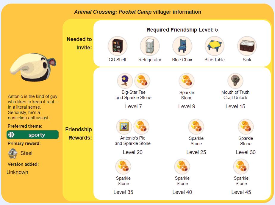 Animal Crossing Antonio Pocket Camp