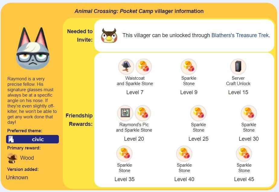 Animal Crossing Raymond - Pocket Camp