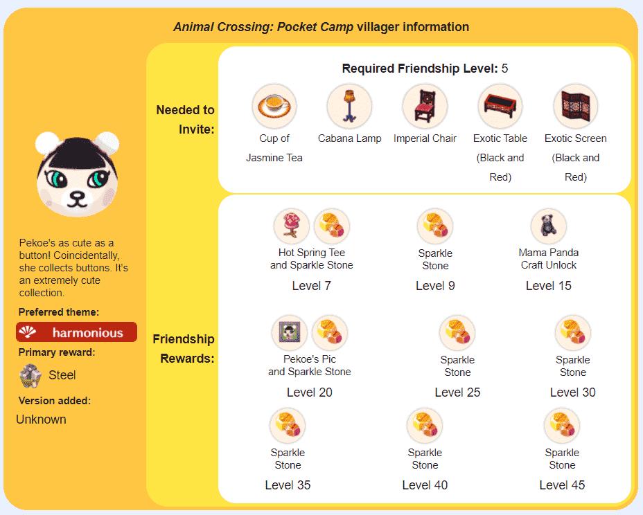 Pekoe Animal Crossing - Pocket Camp