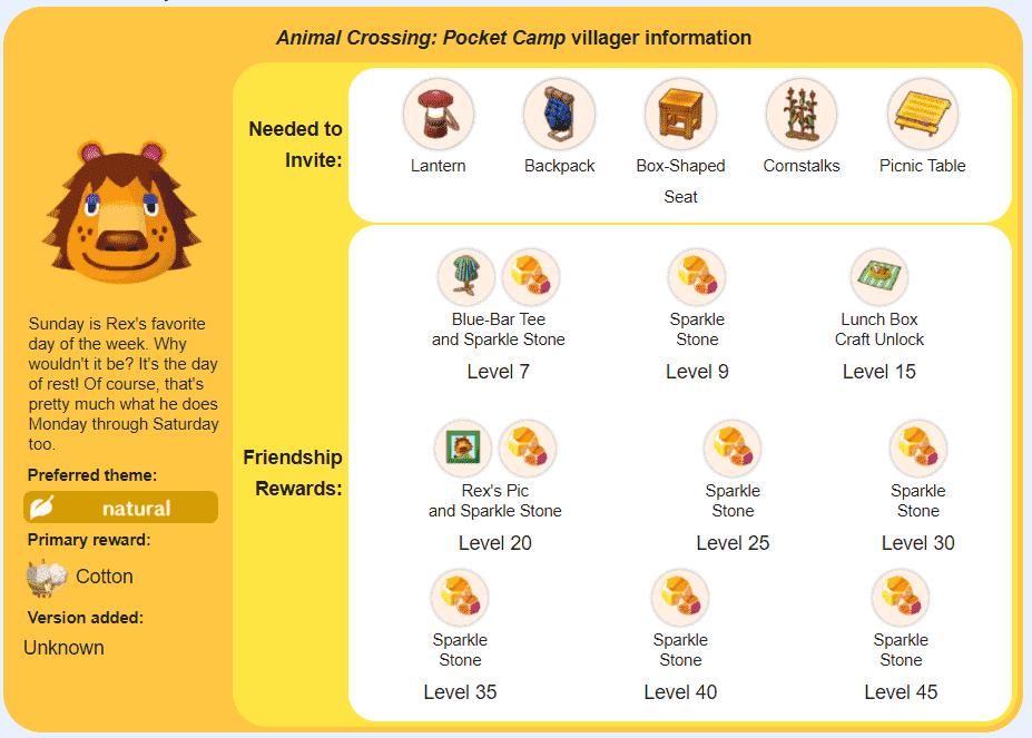Rex Animal Crossing Pocket Camp