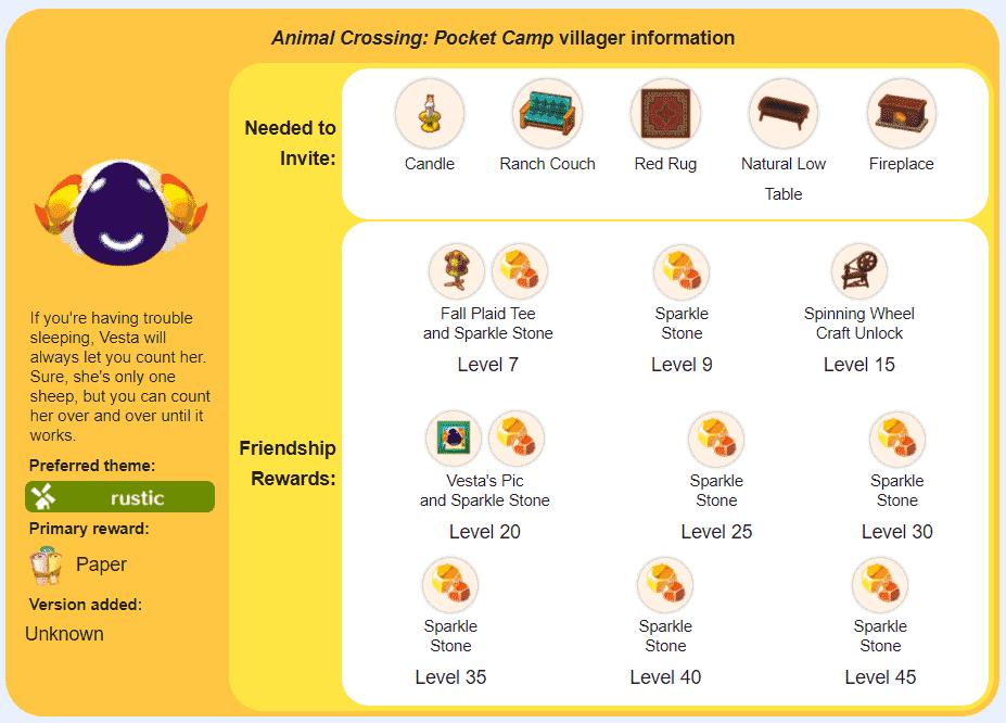 Vesta Animal Crossing Pocket Camp