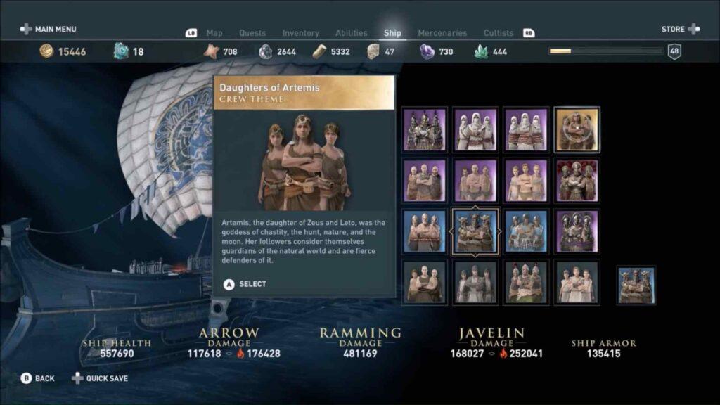 All Daughters of Artemis