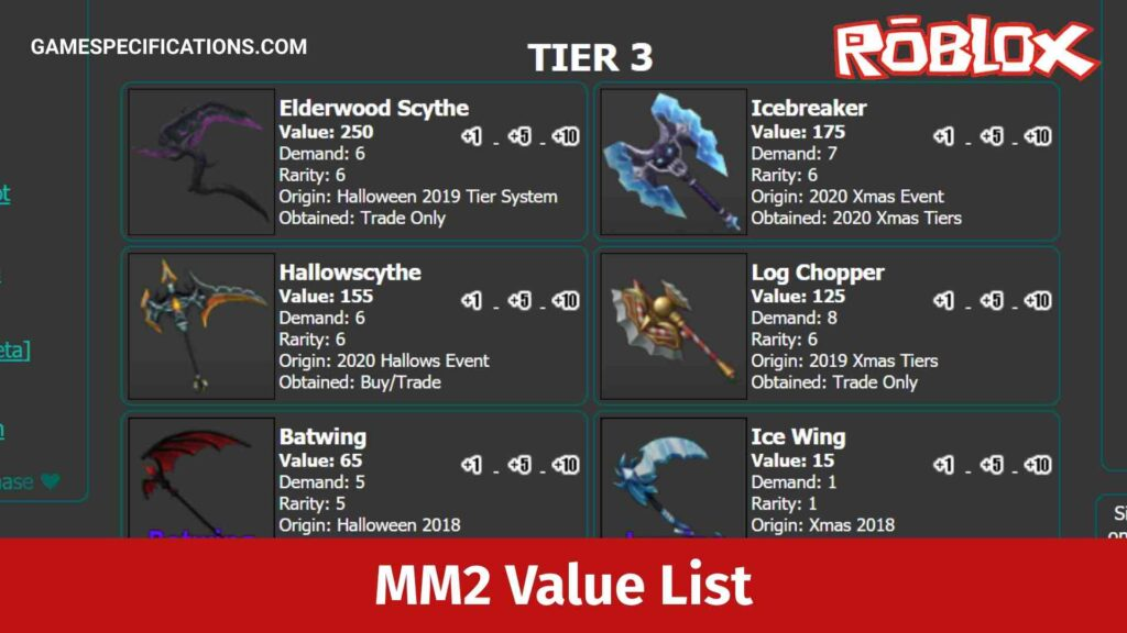 MM2 Value List