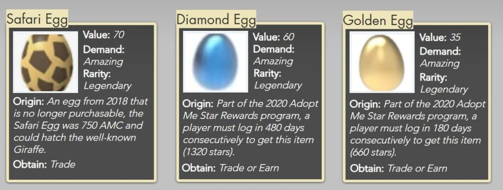 Adopt Me Value List - Eggs