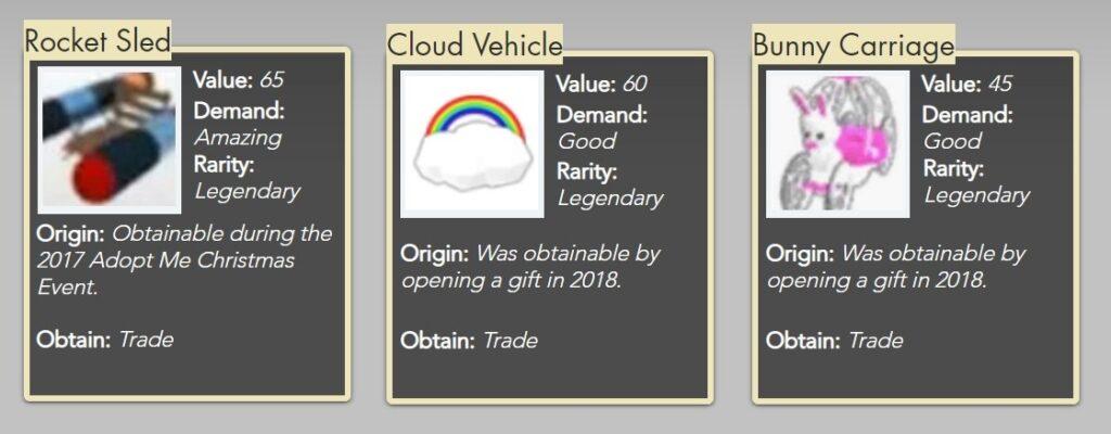 Adopt Me Vehicles Values