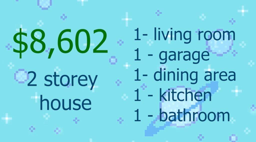 Roville House Codes Under 20k