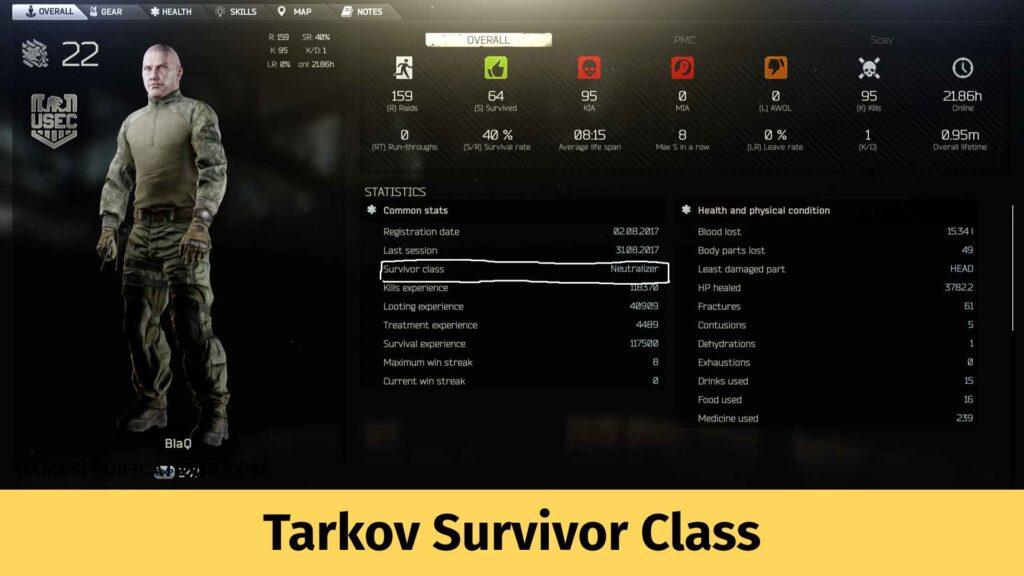 Tarkov Survivor Class