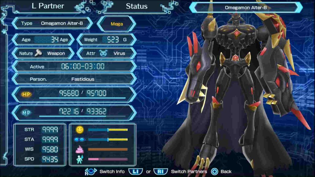 Digimon Character Details